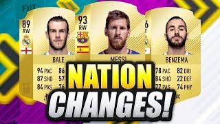 NEW LA LIGA NATION CHANGES?!