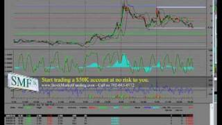 Online Trading [Options Trading Strategies That Work] Day Trading Options Pt 4