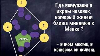 hajfund.ru. уроки по хаджу (хадж фонд РФ)