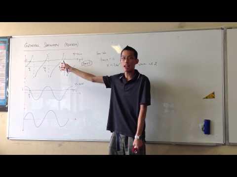 General Solution - Basic Formulae