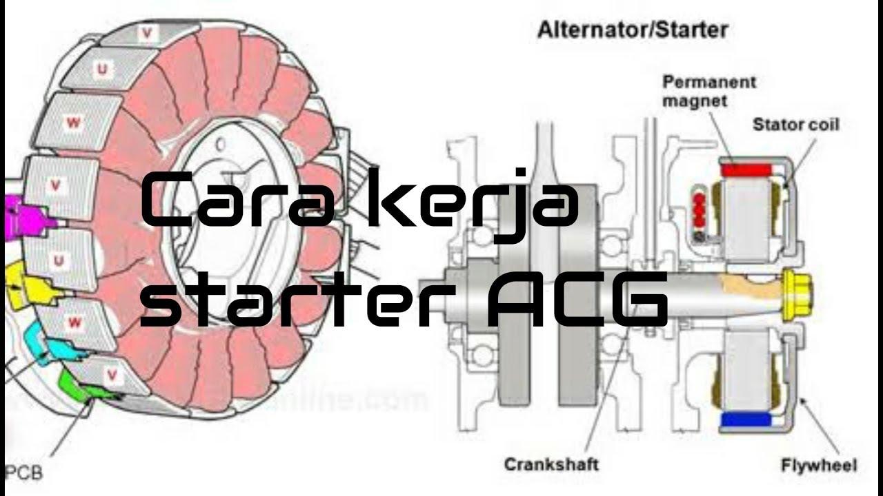 Cara kerja starter ACG(alternating current generator ...