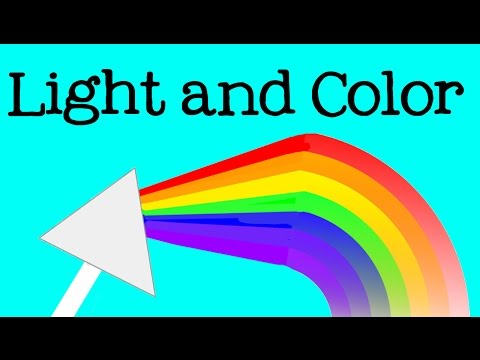 The Science of Light and Color for Kids: Rainbows and the Electromagnetic Spectrum - FreeSchool