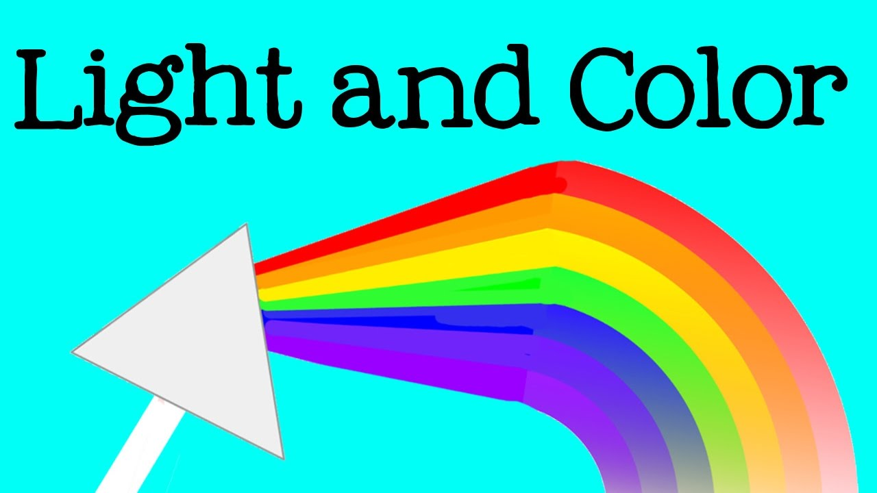 8d5eaa314ef The Science of Light and Color for Kids  Rainbows and the Electromagnetic  Spectrum - FreeSchool