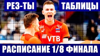 Волейбол Чемпионат Европы 2021 Расписание матчей 1 8 финала Положение после группового этапа