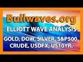 Elliott wave update - The stock market death rattle.