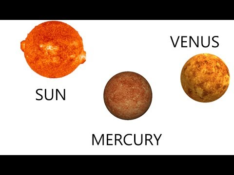 sun and venus conjunction in astrology