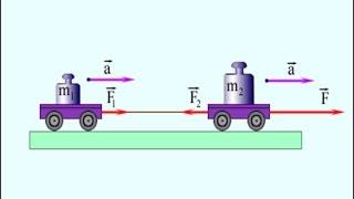 Закон сохранения импульса. Физика 10 класс.
