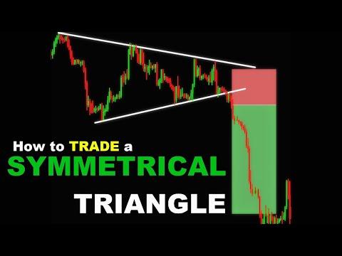 SYMMETRICAL TRIANGLE #ChartPatterns Candlestick | Stock | Market | Forex | crypto | Trading  #Shorts