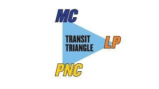 Mayor Blair Milo on the Transit Triangle