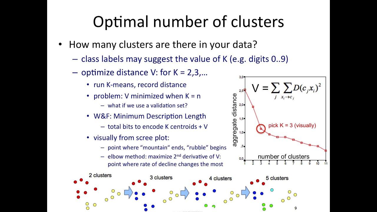 Clustering 8: Optimal number of clusters
