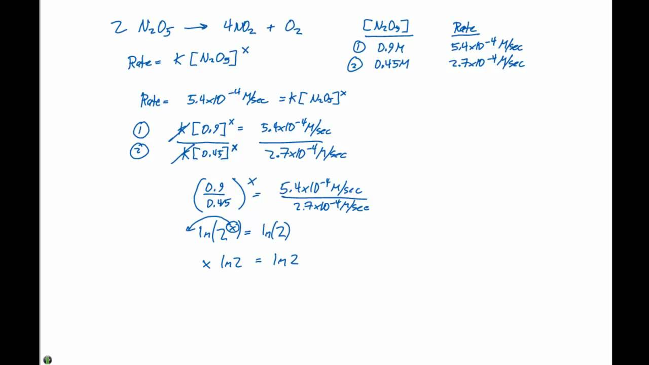 14.3 Concentrations and the Rate Law Example #1 - YouTube