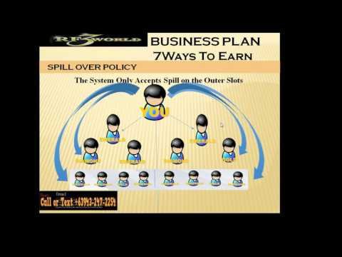 FIRMAX3 CREAM RF3 WORLD COMPENSATION PLAN Now in Philippines by Jo Angelo Magsino