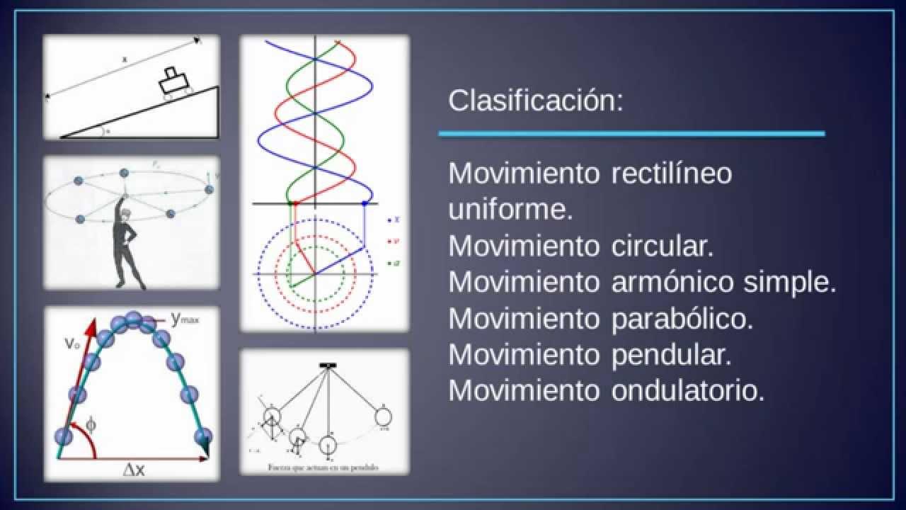 Tipos de movimientos fisica universidad de los andes - Tipos de sensores de movimiento ...