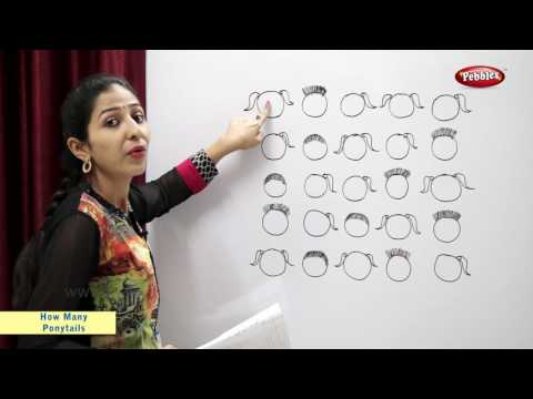 Count and Write | How many Ponytails | Maths For Class 2 | Maths Basics For CBSE Children