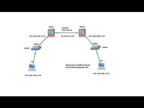 Site to Site VPN Tunnel Cisco ASA 8 4 2 on GNS3