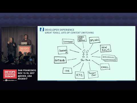 DOES17 San Francisco - DevOps Handbook Experiments in Accelerating Delivery - Nationwide