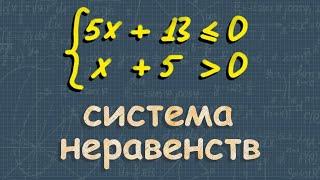 СИСТЕМЫ НЕРАВЕНСТВ ОГЭ математика ПОДГОТОВКА и разбор задания 8