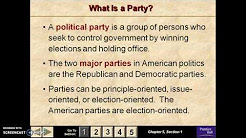 Seaside American Govt. Chapter 5 Political Parties Sec. 1