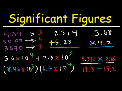 Significant Figures Made Easy Youtube