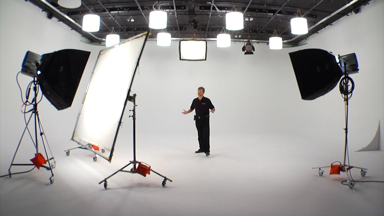 How To Perfectly Light An Infinity White Backdrop Youtube