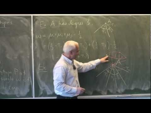 AlgTop16: Rational curvature of polytopes and the Euler number
