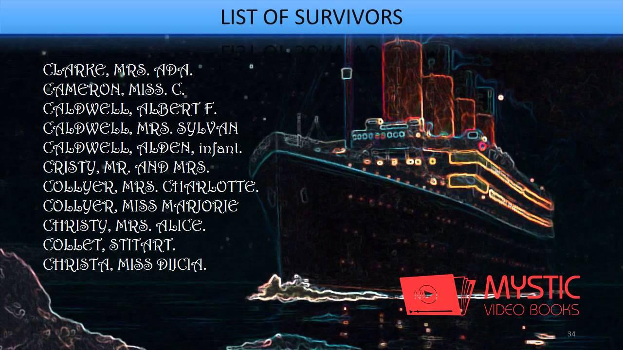 Titanic Гјberlebende Liste