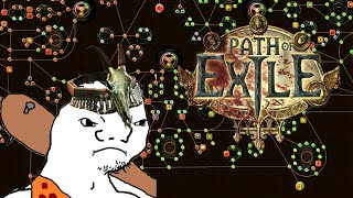 SHOULD You Start Plaỳing Path of Exile In 2021?
