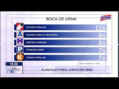 🔴#Eligebien | Flash electoral de las Elecciones Congresales por #NicolásLucar #ChristianHudtwalcker