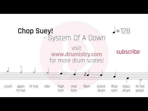 System Of A Down - Chop Suey! Drum Score