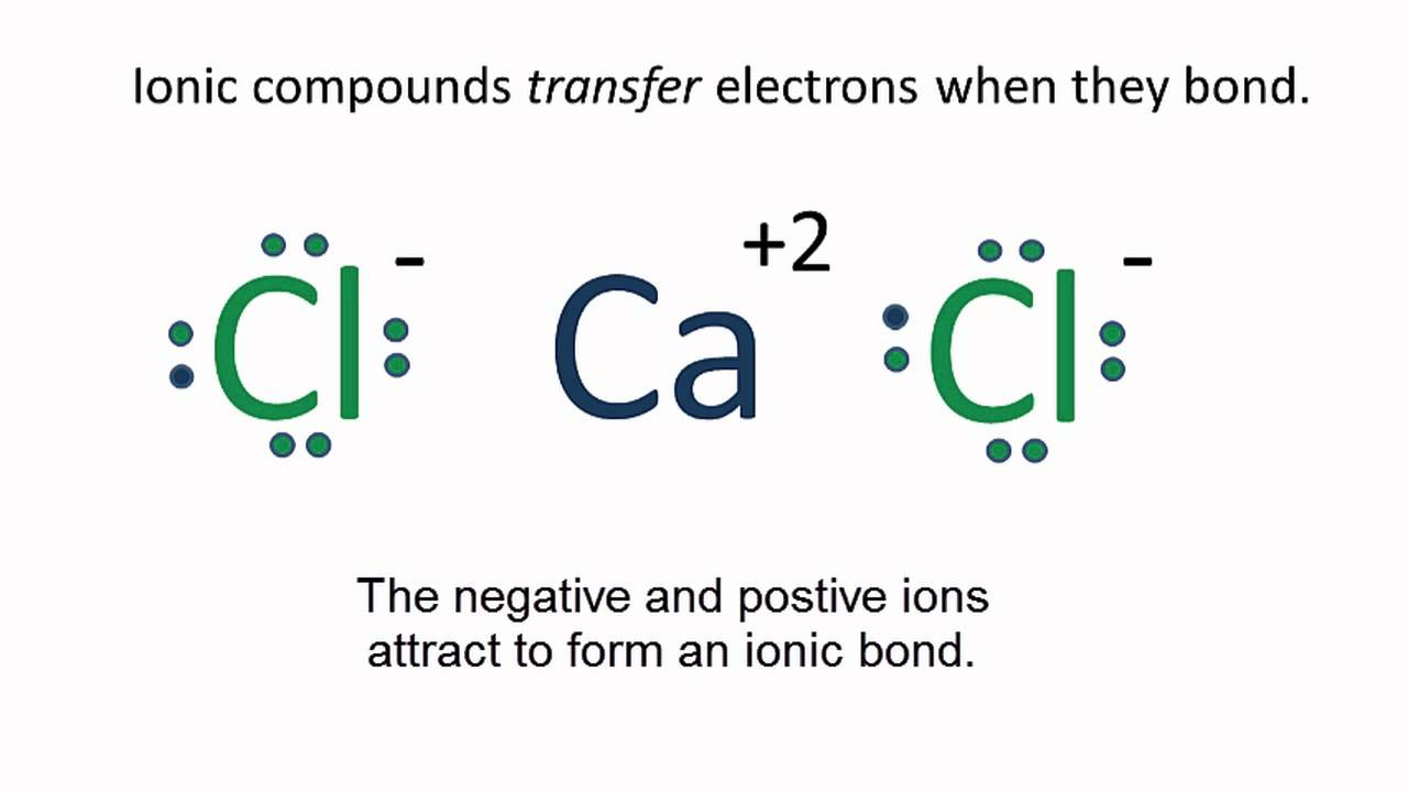 ionic bonding lewis dot diagram 69 mustang dash wiring cacl2 structure how to draw the for calcium chloride youtube