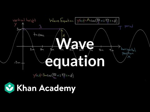 The equation of a wave | Physics | Khan Academy