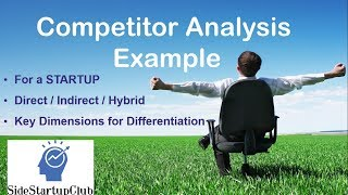Competitor Analysis Example - How to conduct a competitor analysis for a Startup Launch Part 1.2
