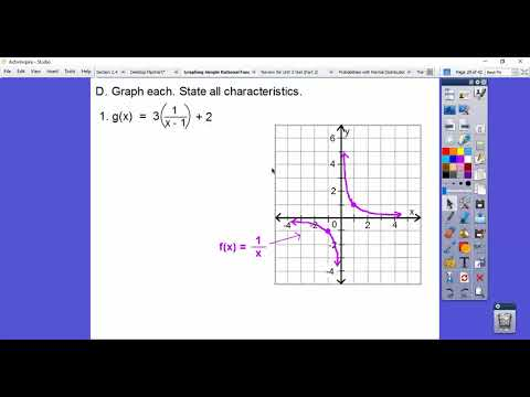 Graphing Simple Rational Functions - Module 8.1 (Part 1)