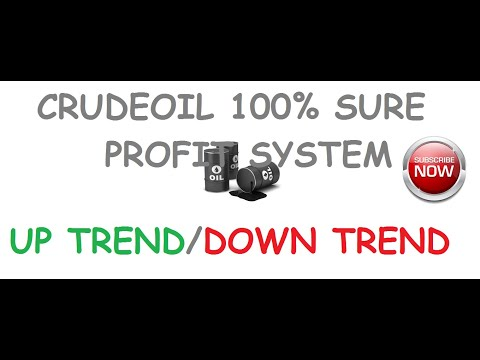 CRUDEOIL,COPPER,ZINC LIVE TRADING TECHNICAL USING MT4 CHART TIPS IN TAMIL YOUTUBE