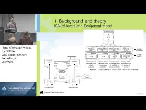 Plant Information Models for OPC UA: Case Copper Refinery