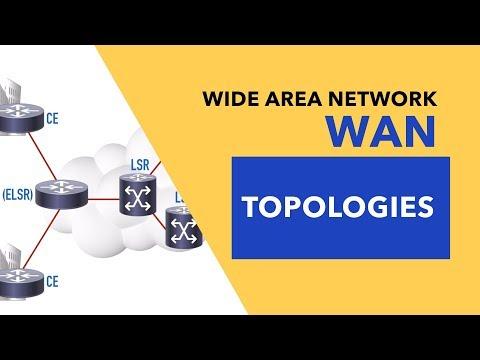 Wide Area Network (WAN) Topologies
