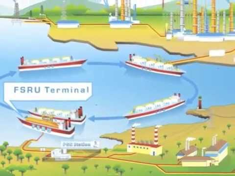 Energy Nusantara LNG and FSRU