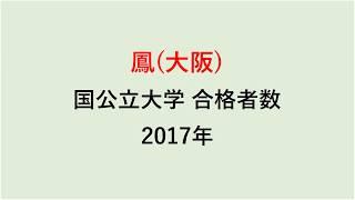鳳高校 大学合格者数 H29~H26年【グラフでわかる】