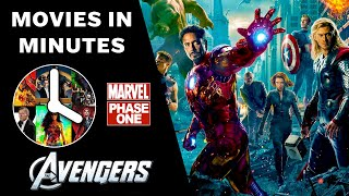 The Avengers in 4 minutes - (Marvel Phase One Recap)