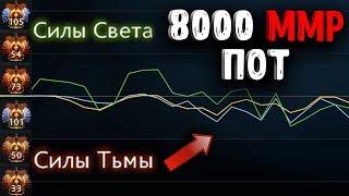ЛЮТАЯ ЗАРУБА на 8000 ММР   H GH MMR DOTA 2