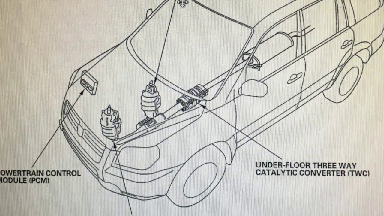 Honda Odyssey Exhaust System Diagram Nigel Holmes Mindset Pilot (2008 & Up) Catalytic Converter Bank 1 Removal (p0420 Code) - Youtube