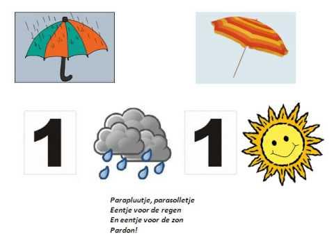 Afbeeldingsresultaat voor parapluutje parasolletje tekst