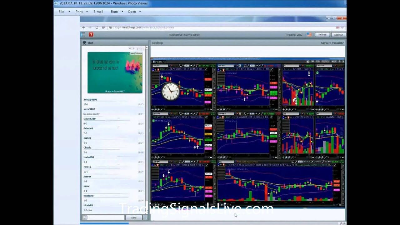Binary options signals live franco