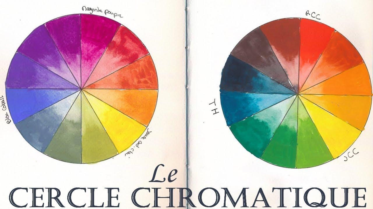 Cercle Chromatique Le Faire Le Comprendre Les Couleurs