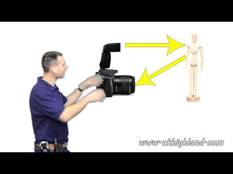 What is TTL in Photography?