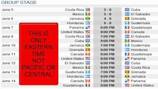 CONCACAF Gold Cup 2011 Schedule
