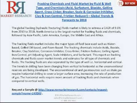 Fracking Chemicals and Fluid Market