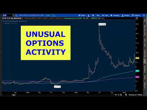 ($GCAP Call Buying) The Truth About Unusual Options Activity - Options Trading, Stocks, Options,