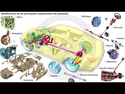 EVOLUCIÓN DE LA TECNOLOGÍA DEL AUTOMÓVIL A TRAVÉS DE SU HISTORIA - Módulo 0 (1/16)