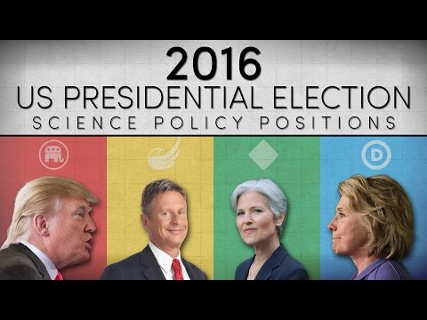 The 2016 US Presidential Election — The Candidates Compared